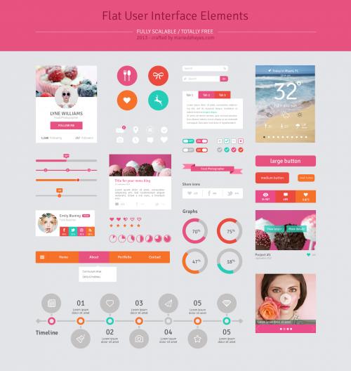 平らなピンクの Web UI 要素キット PSD