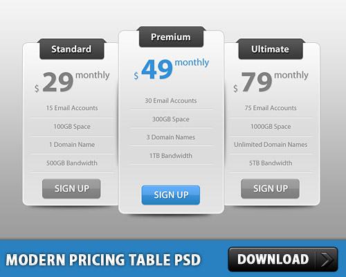 現代の価格表 PSD スリック タイヤします。