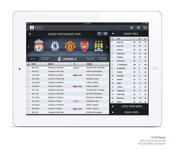 プレミア リーグ iPad アプリ PSD