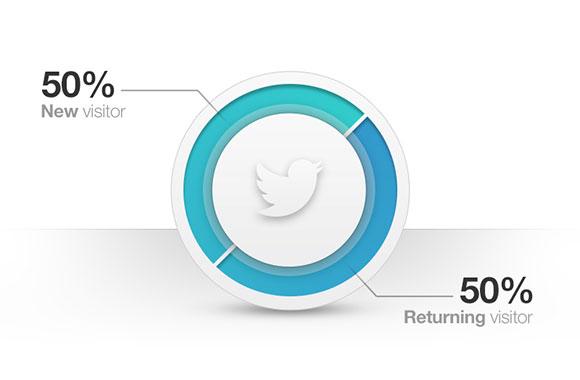Twitter のインフォ グラフィックの psd ファイル