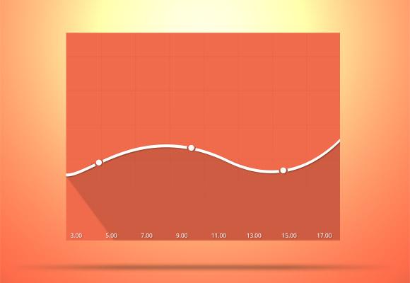 長いシャドウ グラフ PSD