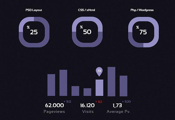 グラフとチャートの PSD